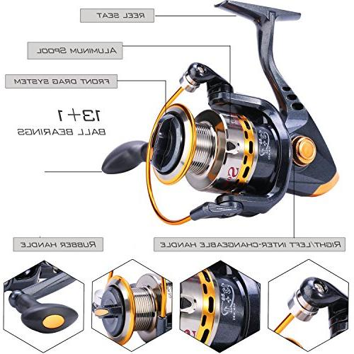 Sougayilang Fishing Reel Fishing Reel for Travel Saltwater Freshwater Fishing
