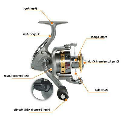 Lixada 2.4m Full Spinning Fishing